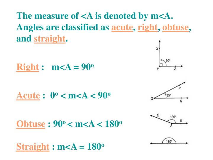 The measure of <A is denoted by m<A.  Angles are classified as