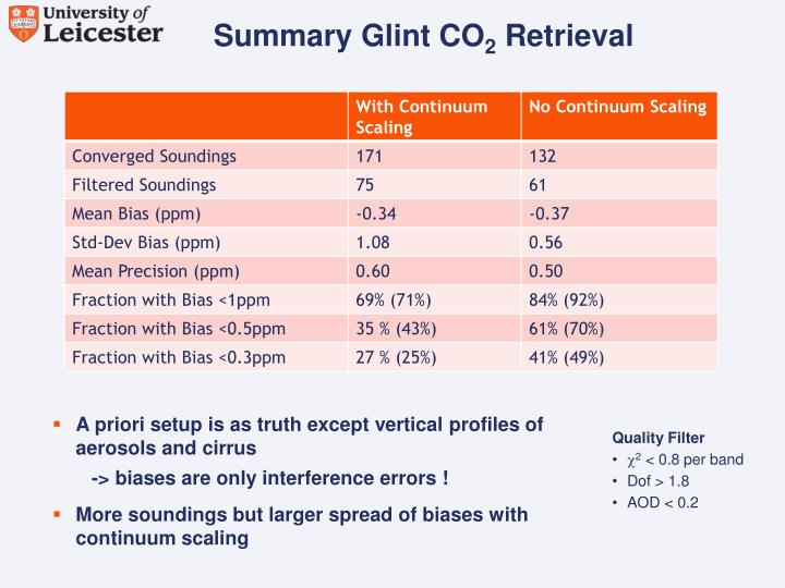Summary Glint CO