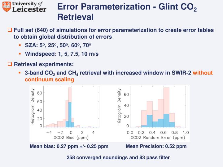 Error Parameterization - Glint CO