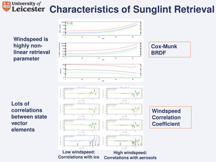 Characteristics of Sunglint Retrieval
