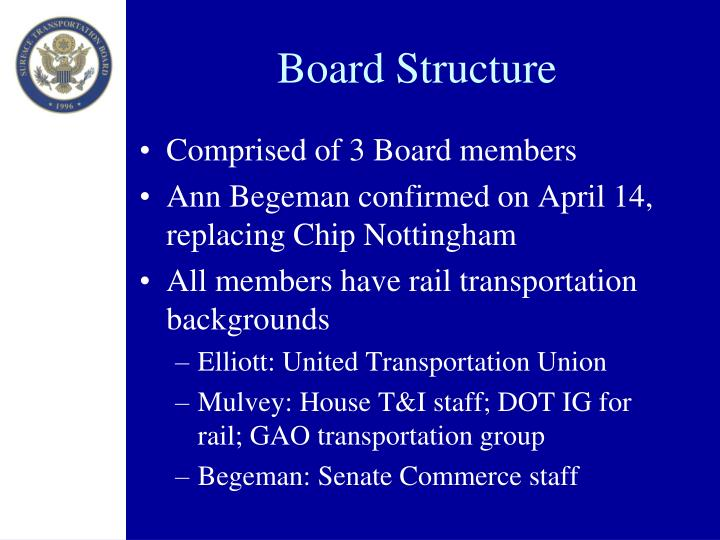 Board Structure