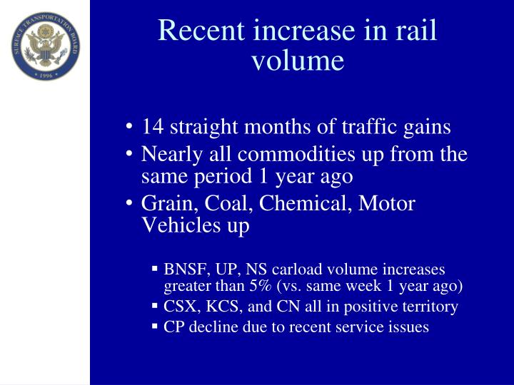 Recent increase in rail volume