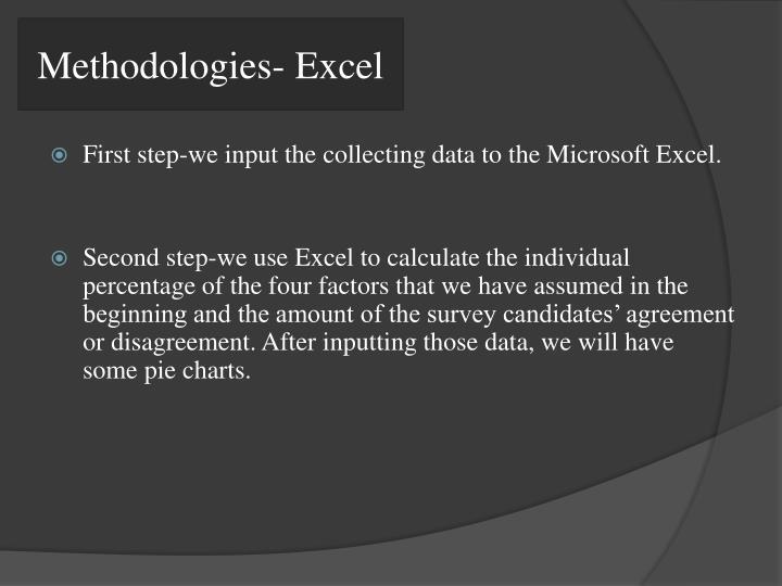 Methodologies- Excel