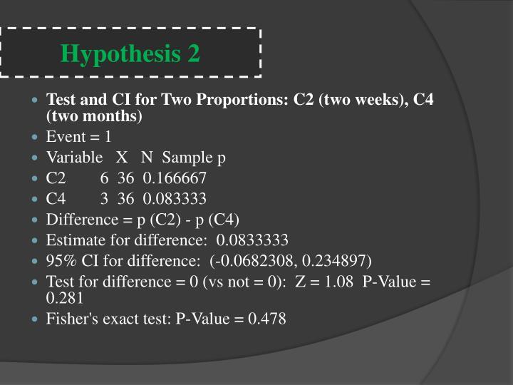 Hypothesis 2
