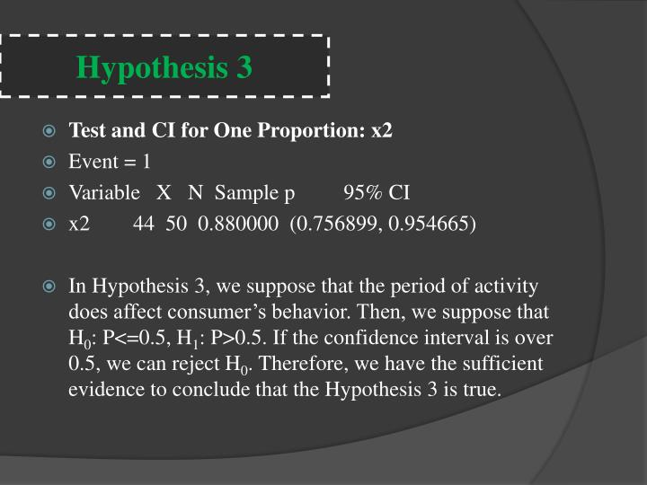 Hypothesis 3