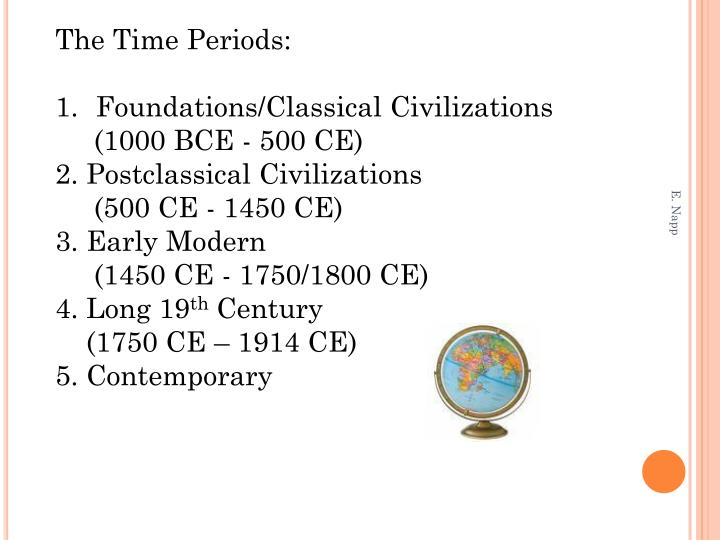 The Time Periods:
