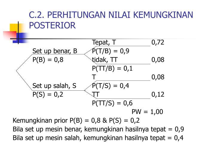 C.2. PERHITUNGAN NILAI KEMUNGKINAN POSTERIOR