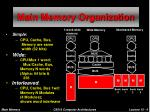 main memory organization