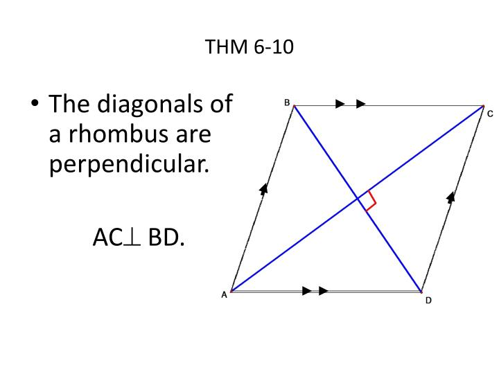 The diagonals of a rhombus are perpendicular.