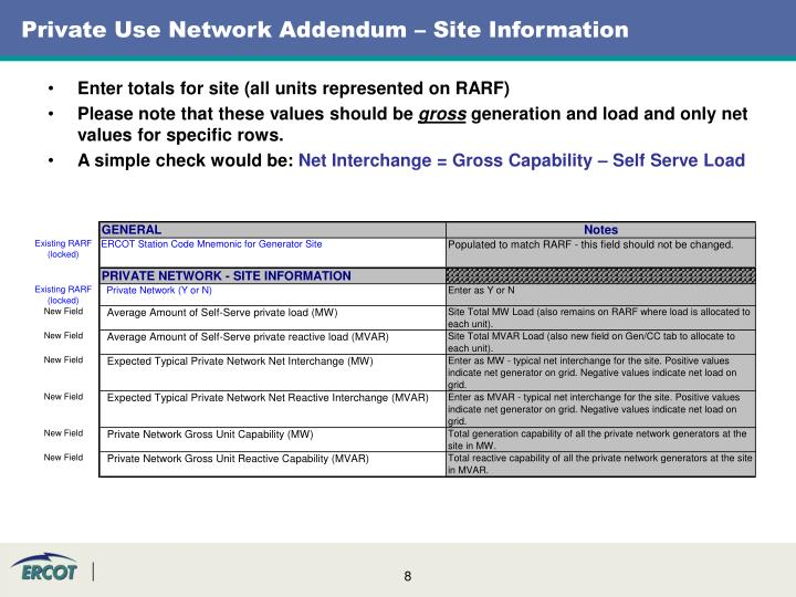 Private Use Network Addendum – Site Information