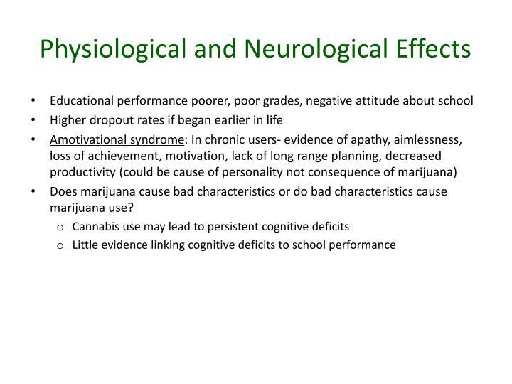Can marijuana help treat ADHD?