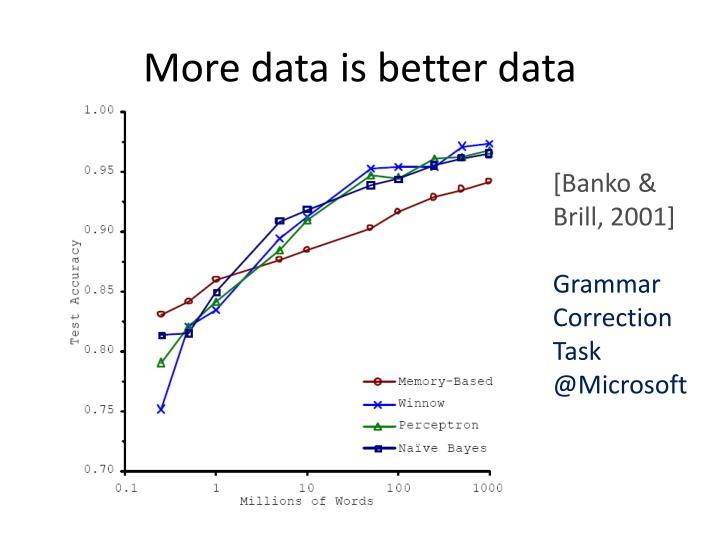 More data is better data