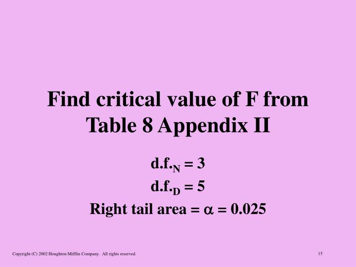 Find critical value of F from Table 8 Appendix II