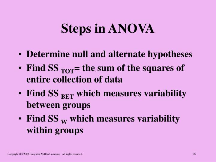 Steps in ANOVA