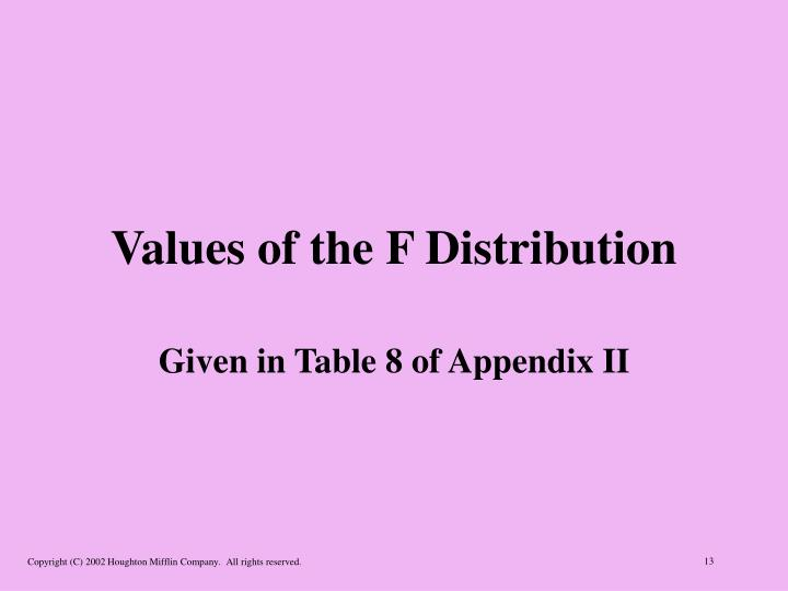 Values of the F Distribution