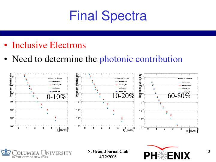 Final Spectra