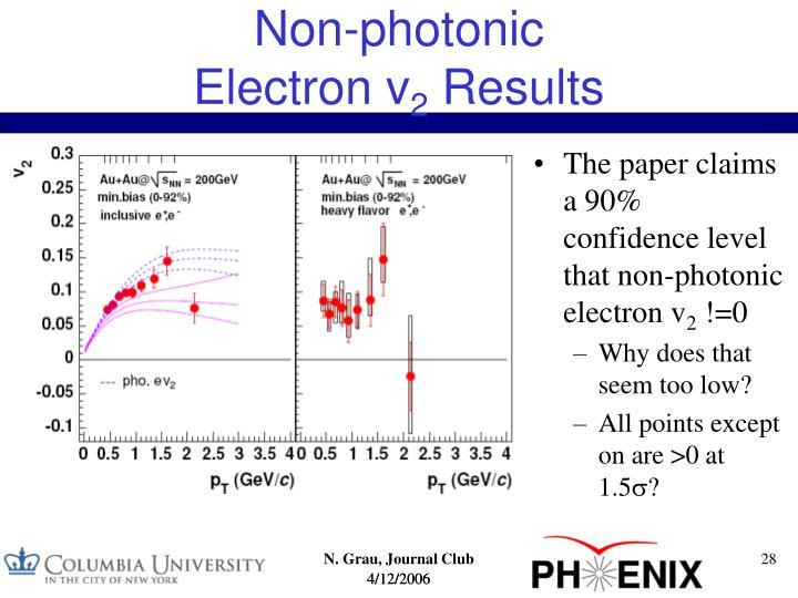 Non-photonic
