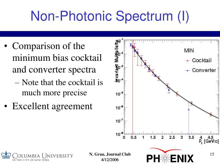 Non-Photonic Spectrum (I)