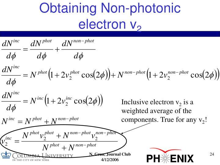 Inclusive electron v