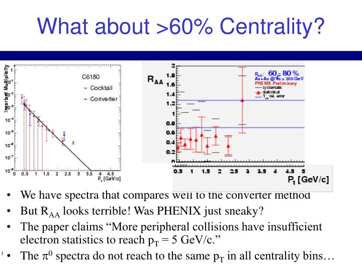 What about >60% Centrality?