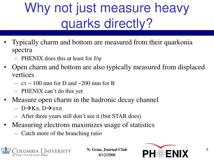 Why not just measure heavy quarks directly?