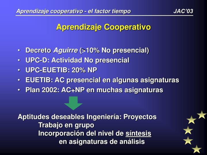 Aprendizaje cooperativo - el factor tiempo                JAC'03