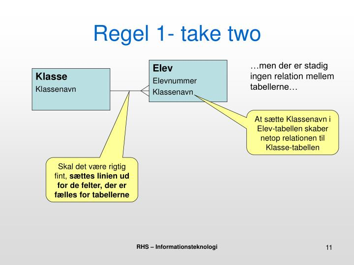 Regel 1- take two