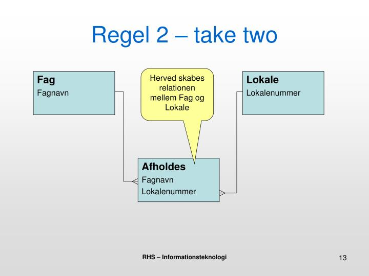Regel 2 – take two