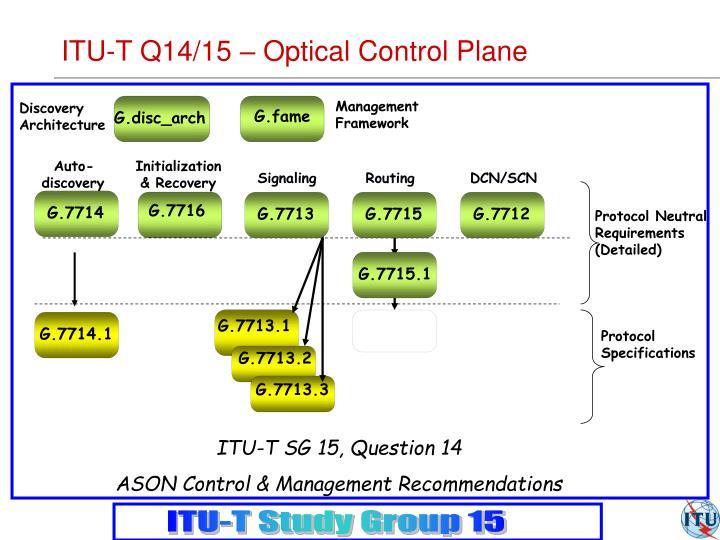 ITU-T Q14/15 – Optical Control Plane