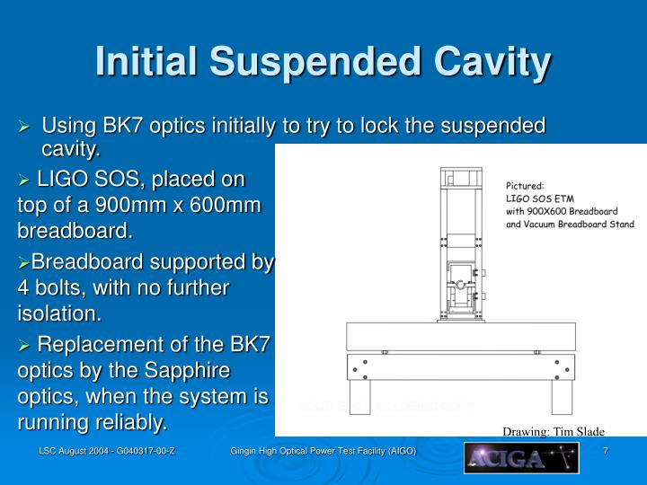 Initial Suspended Cavity