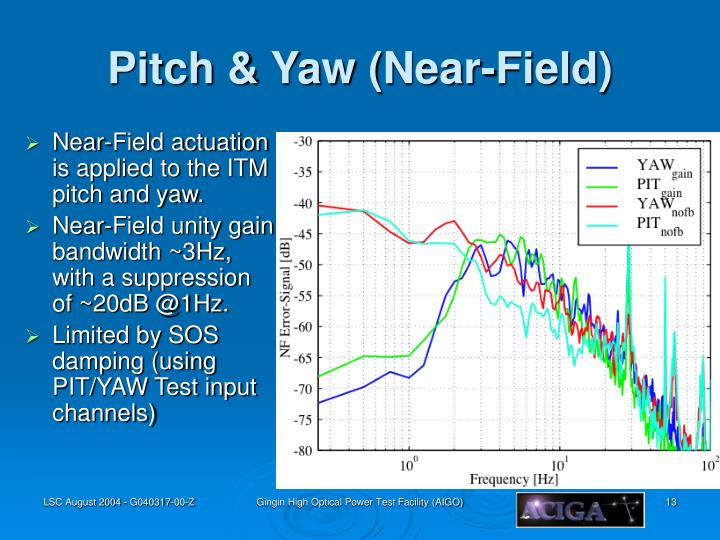 Pitch & Yaw (Near-Field)