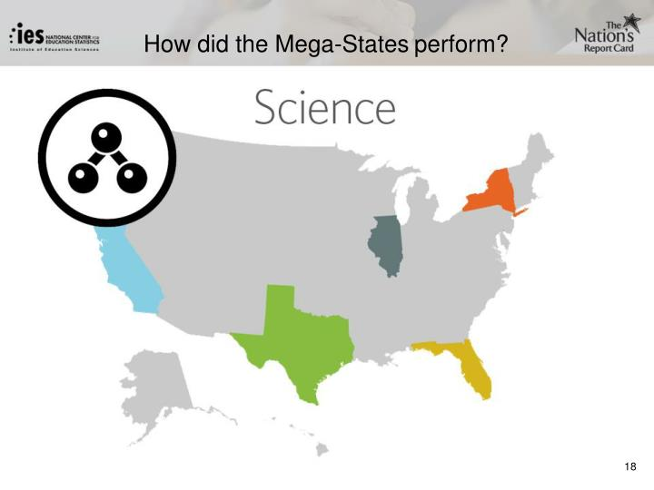 How did the Mega-States