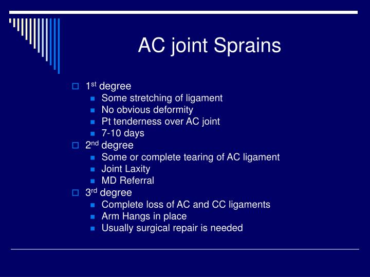 AC joint Sprains