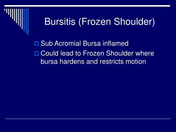 Bursitis (Frozen Shoulder)