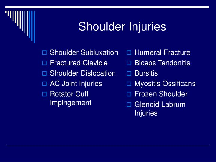 Shoulder Subluxation