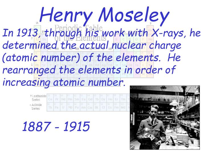 In 1913, through his work with X-rays, he determined the actual nuclear charge (atomic number) of the elements.  He rearranged the elements in order of increasing atomic number.