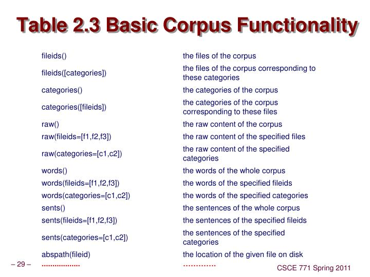 Table 2.3 Basic Corpus Functionality