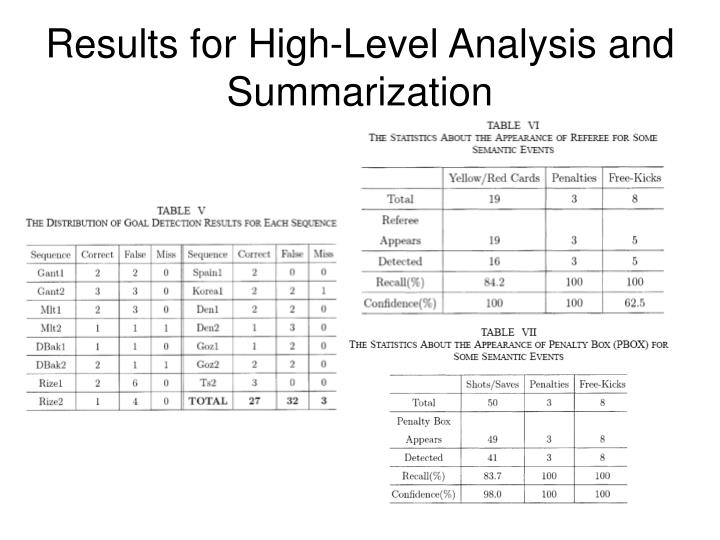 Results for High-Level Analysis and Summarization