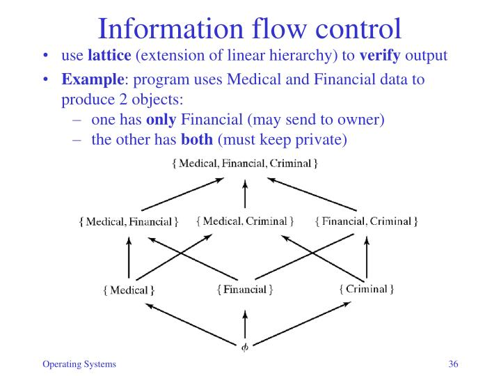 Information flow control