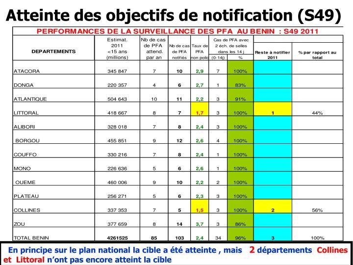 Atteinte des objectifs de notification (S49)