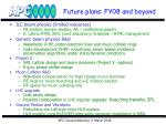 future plans fy08 and beyond