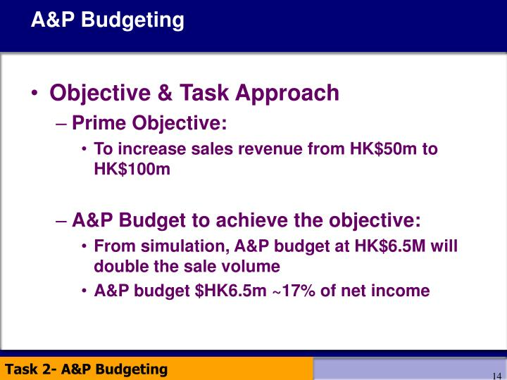 A&P Budgeting