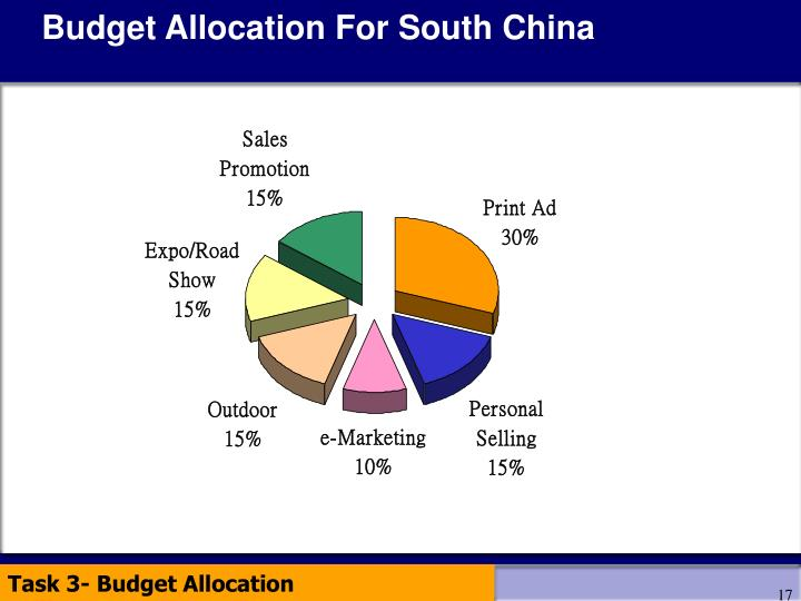 Budget Allocation For South China