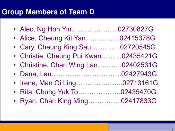 Group Members of Team D