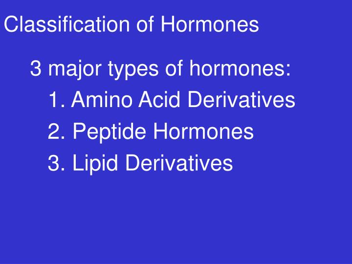 Classification of Hormones