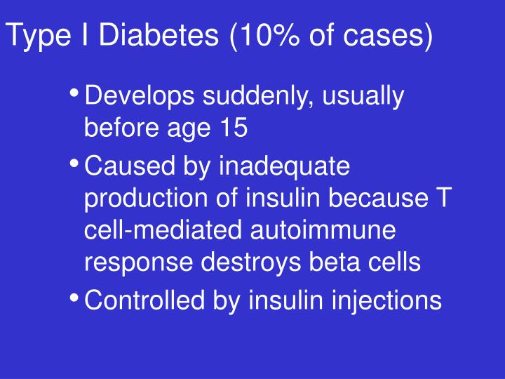 Type I Diabetes (10% of cases)