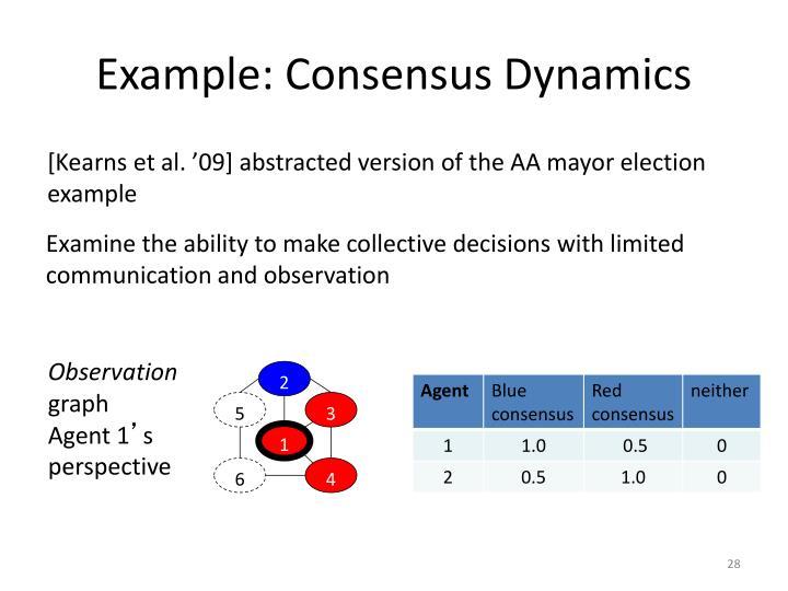 Example: Consensus Dynamics