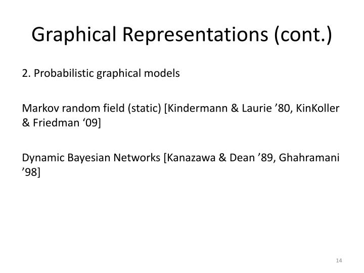 Graphical Representations (cont.)