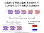 modeling multiagent behavior in consensus dynamics scenario