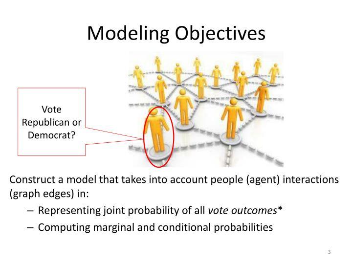 Modeling Objectives